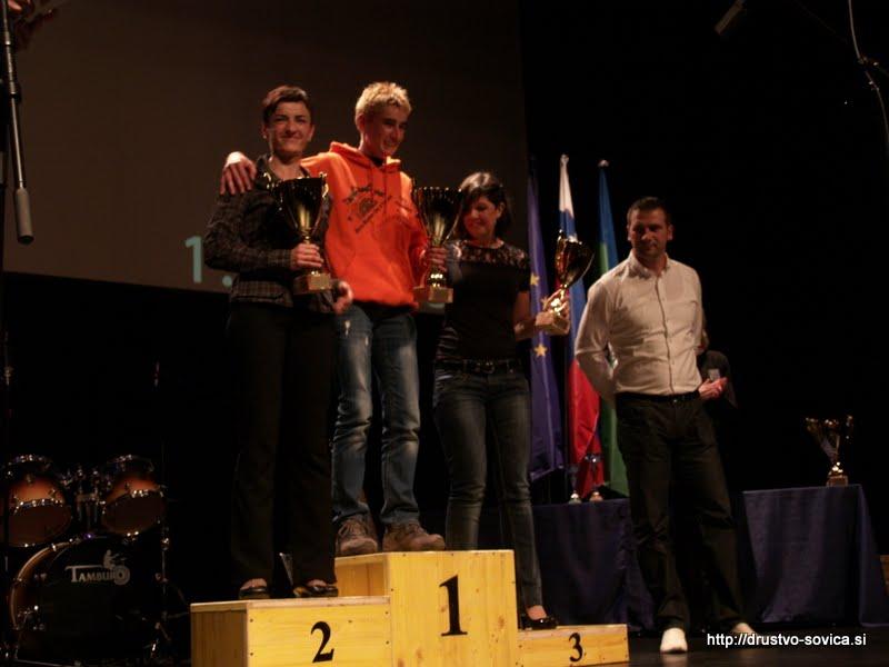 asf - Zaključek ELGONova Notranjskega tekaškega pokala 2012